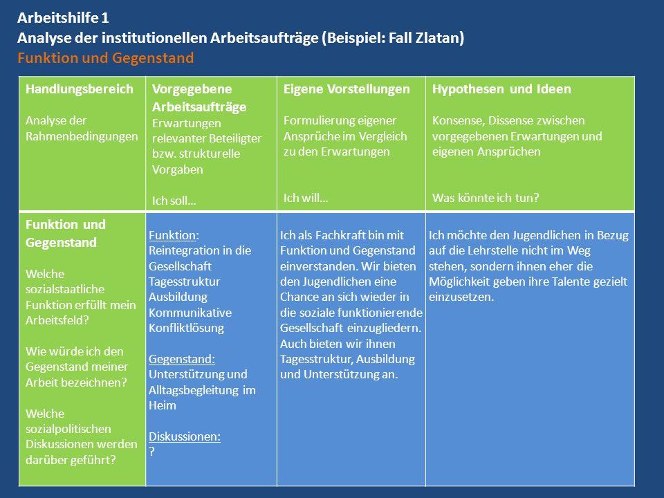 Arbeitshilfe 1 Analyse der institutionellen Arbeitsaufträge (Beispiel: Fall Zlatan) Funktion und Gegenstand