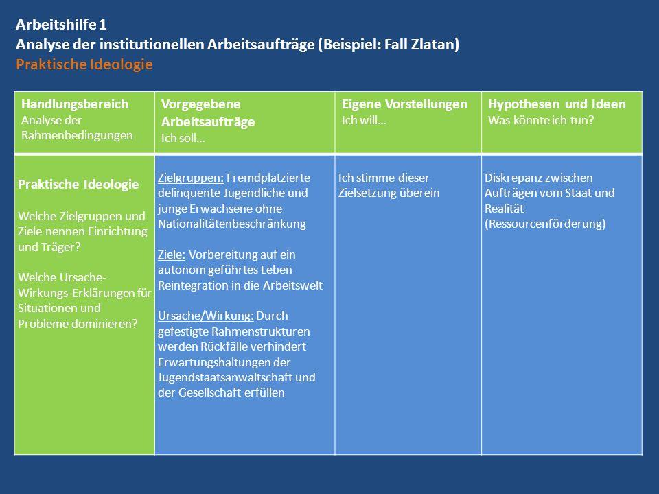 Arbeitshilfe 1 Analyse der institutionellen Arbeitsaufträge (Beispiel: Fall Zlatan) Praktische Ideologie