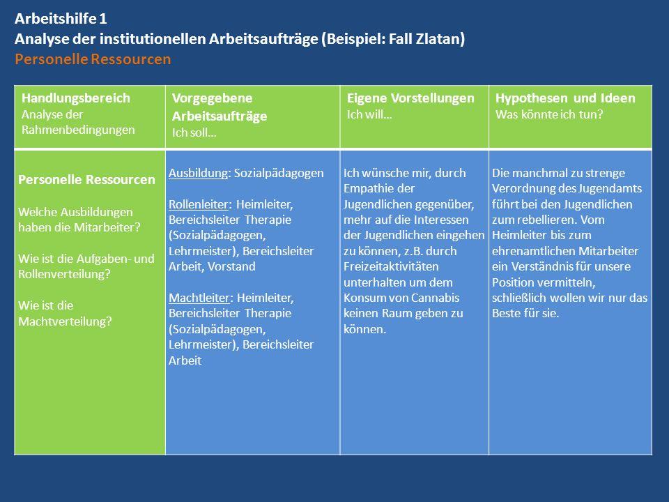 Arbeitshilfe 1 Analyse der institutionellen Arbeitsaufträge (Beispiel: Fall Zlatan) Personelle Ressourcen