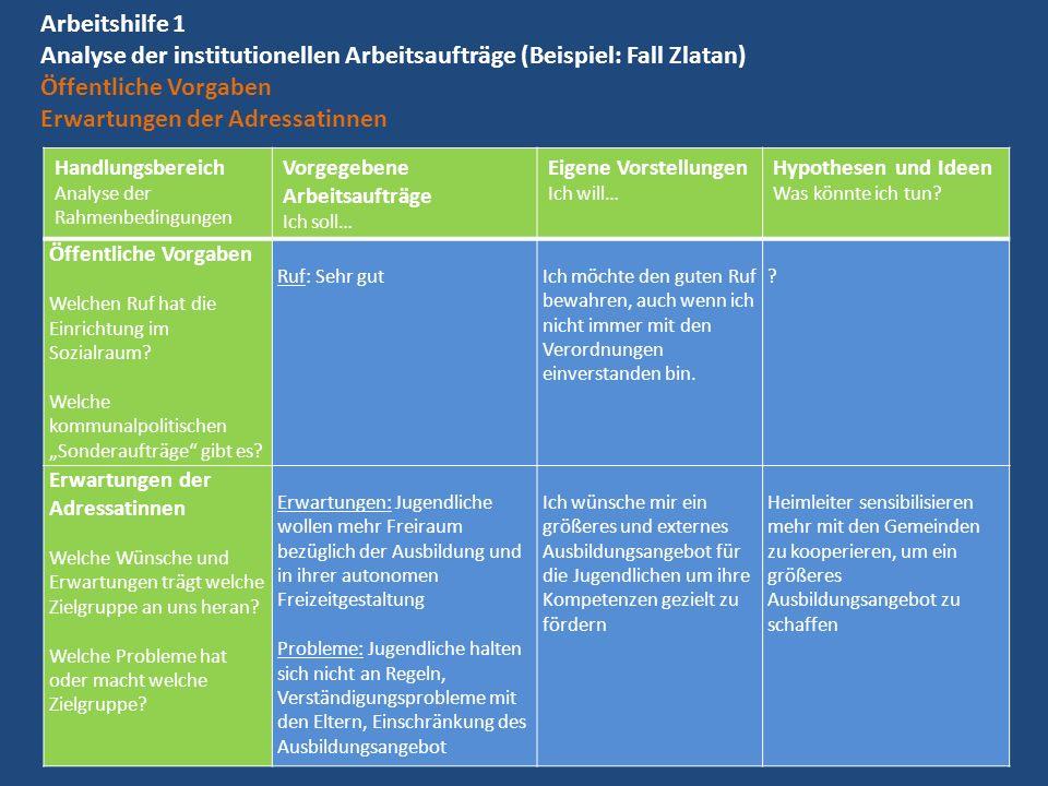 Arbeitshilfe 1 Analyse der institutionellen Arbeitsaufträge (Beispiel: Fall Zlatan) Öffentliche Vorgaben Erwartungen der Adressatinnen