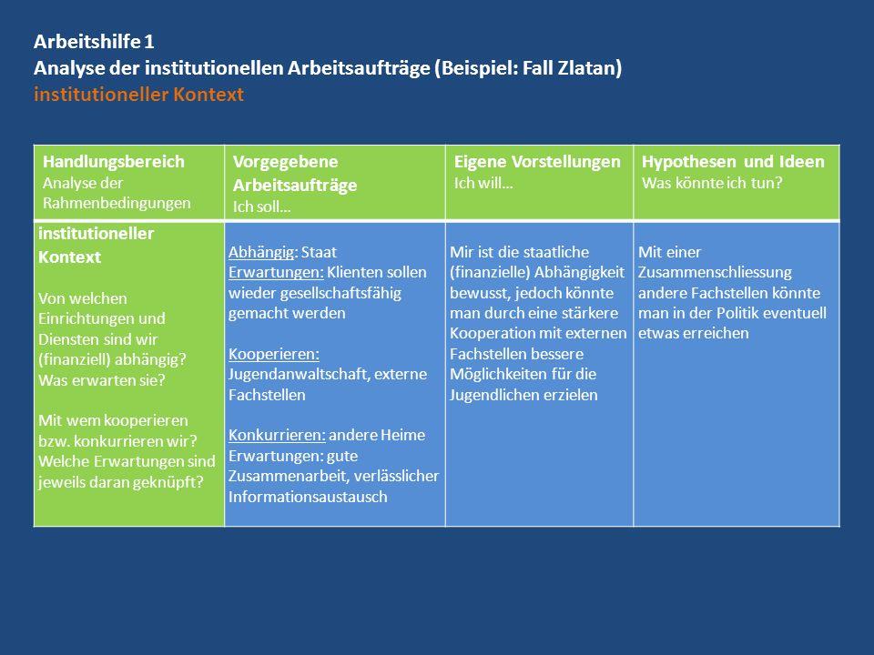 Arbeitshilfe 1 Analyse der institutionellen Arbeitsaufträge (Beispiel: Fall Zlatan) institutioneller Kontext