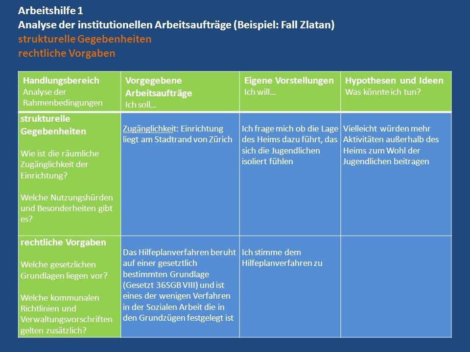 Arbeitshilfe 1 Analyse der institutionellen Arbeitsaufträge (Beispiel: Fall Zlatan) strukturelle Gegebenheiten rechtliche Vorgaben