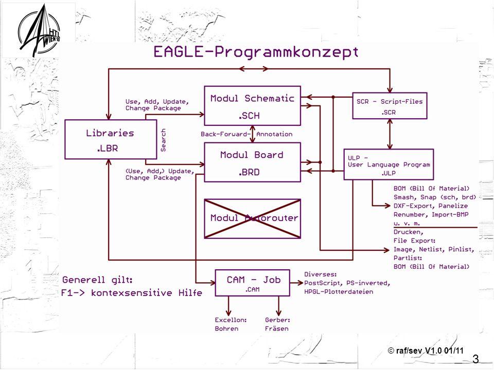 Nett 2 Wege Schaltplan Druckbar Bilder - Elektrische Schaltplan ...