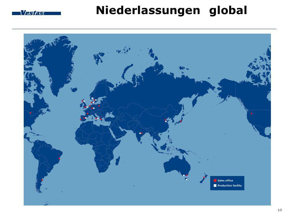 Niederlassungen global