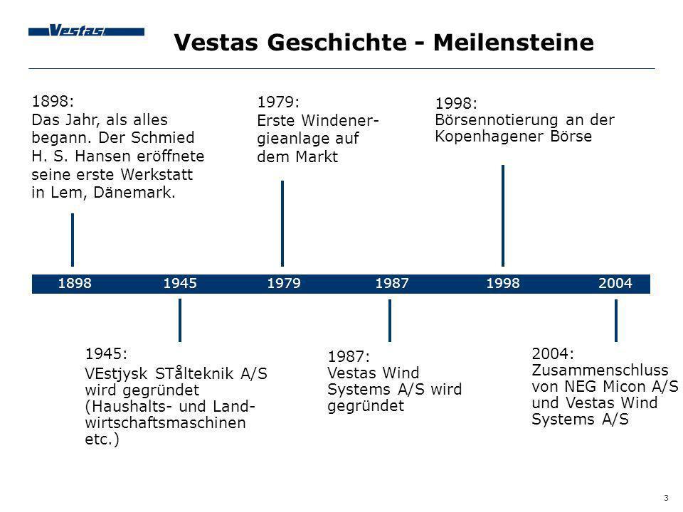 Vestas Geschichte - Meilensteine