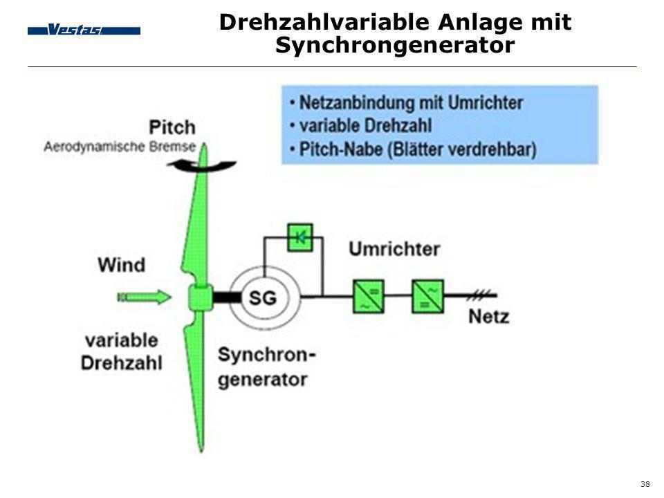 Drehzahlvariable Anlage mit Synchrongenerator