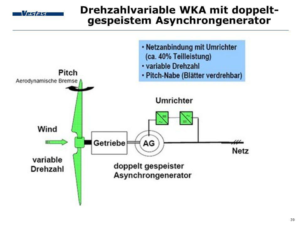Drehzahlvariable WKA mit doppelt-gespeistem Asynchrongenerator