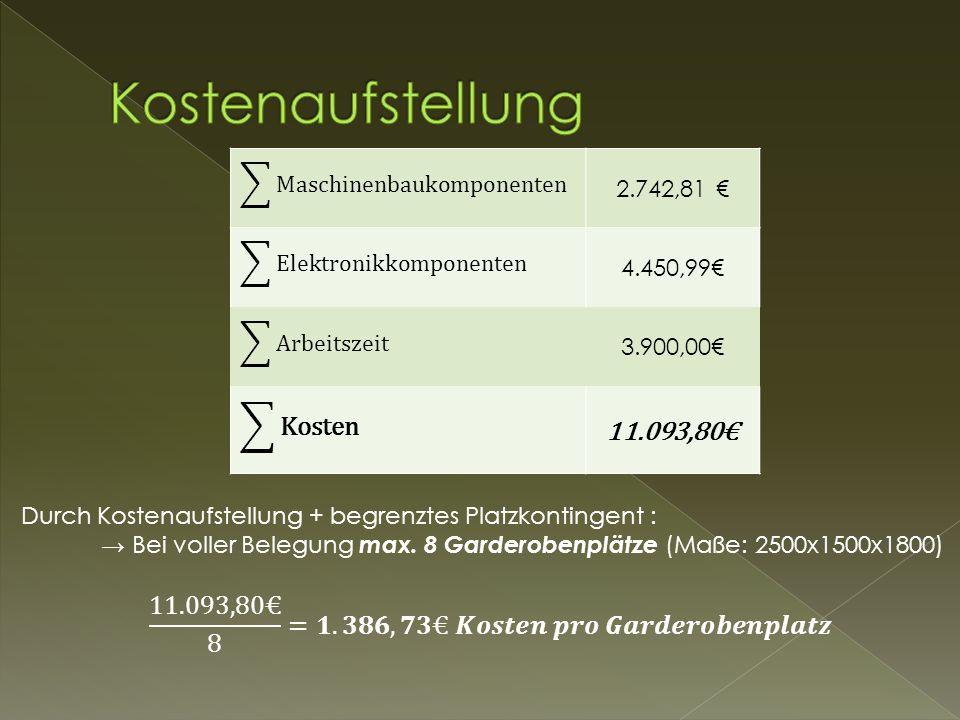 Kostenaufstellung 11.093,80€ Kosten