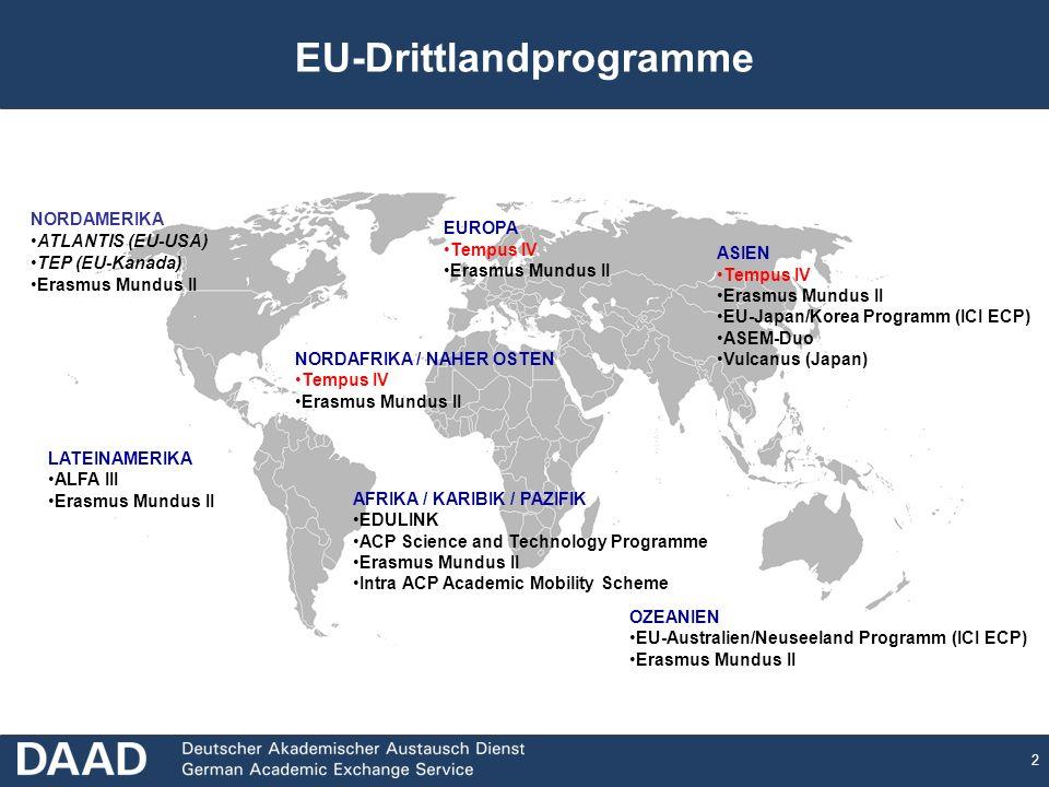 EU-Drittlandprogramme