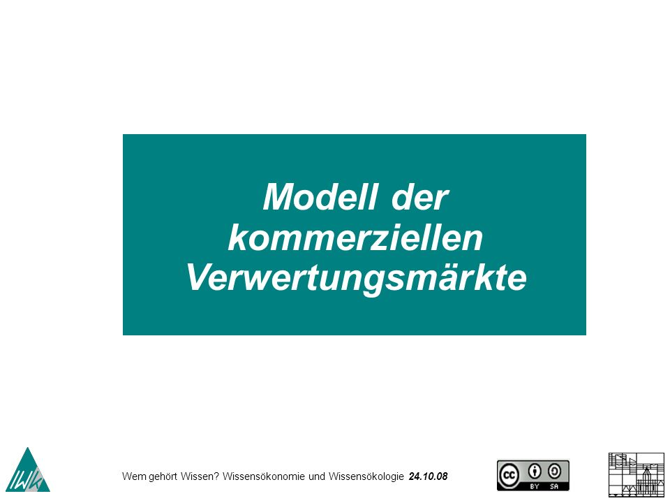 Modell der kommerziellen Verwertungsmärkte