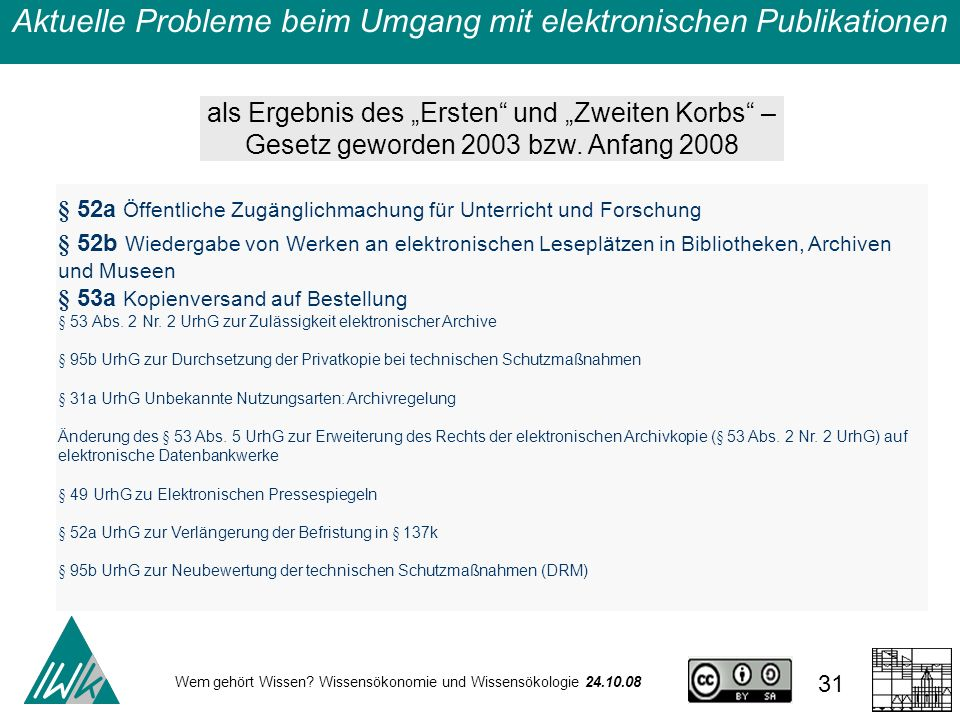 Aktuelle Probleme beim Umgang mit elektronischen Publikationen