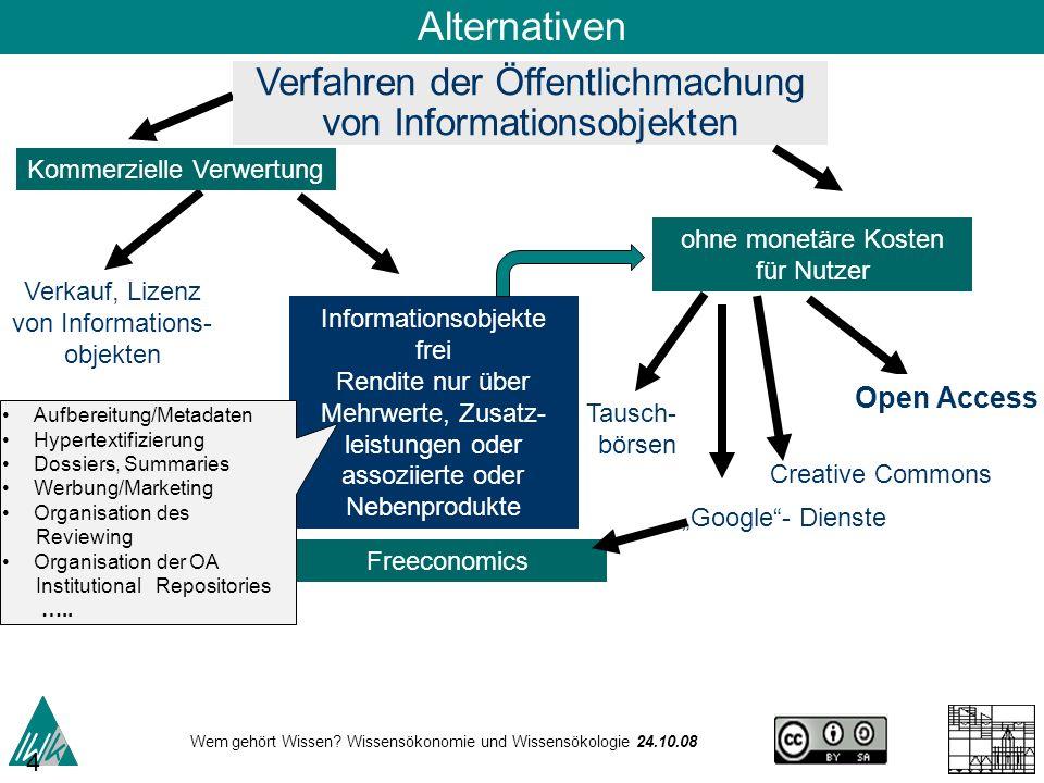 Alternativen Verfahren der Öffentlichmachung von Informationsobjekten