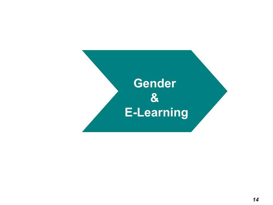 Gender & E-Learning
