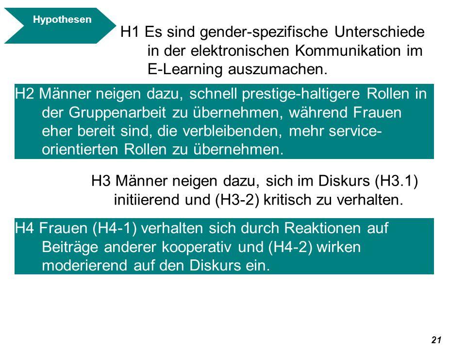 Hypothesen H1 Es sind gender-spezifische Unterschiede in der elektronischen Kommunikation im E-Learning auszumachen.