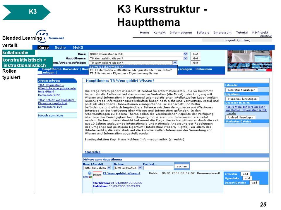 K3 Kursstruktur - Hauptthema