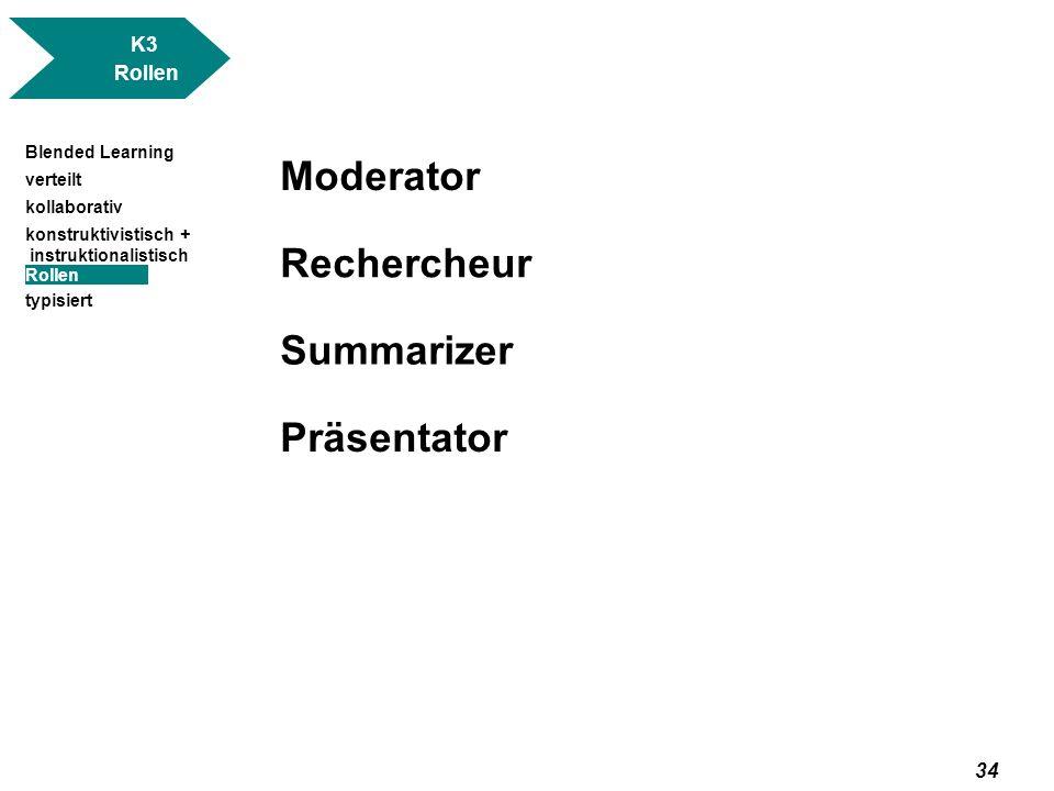 Moderator Rechercheur Summarizer Präsentator K3 Rollen