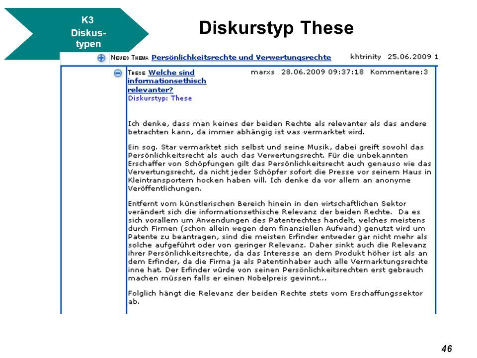 K3 Diskus- typen Diskurstyp These
