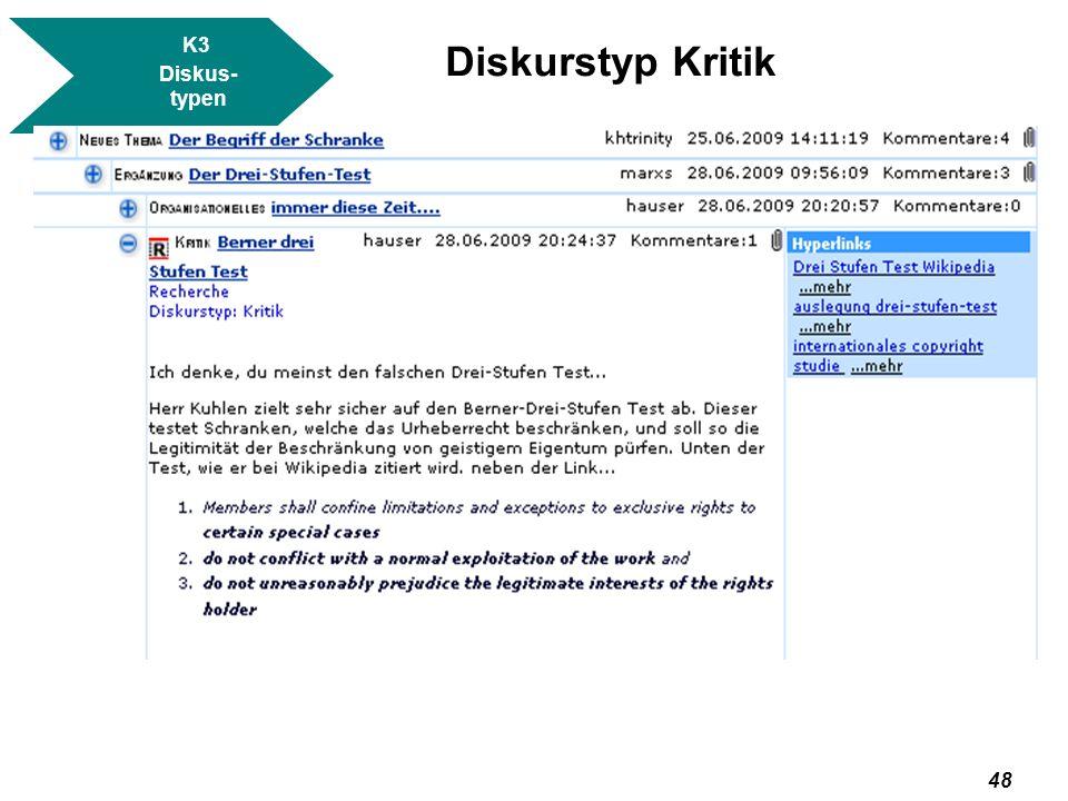 K3 Diskus- typen Diskurstyp Kritik