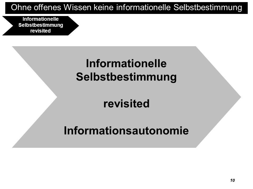 Informationelle Selbstbestimmung Informationsautonomie