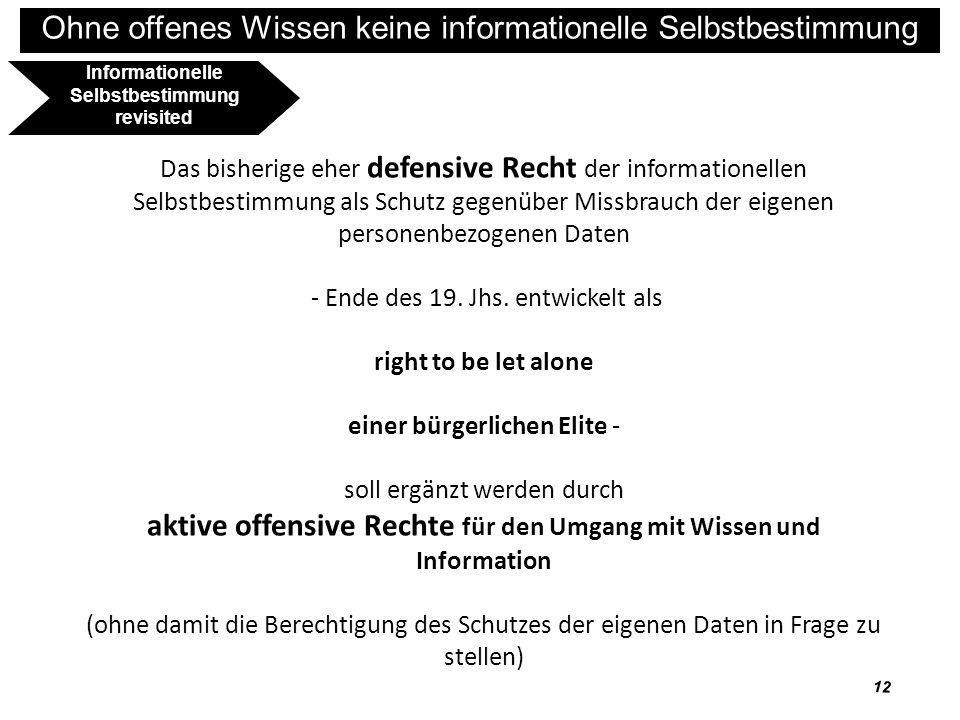 aktive offensive Rechte für den Umgang mit Wissen und Information