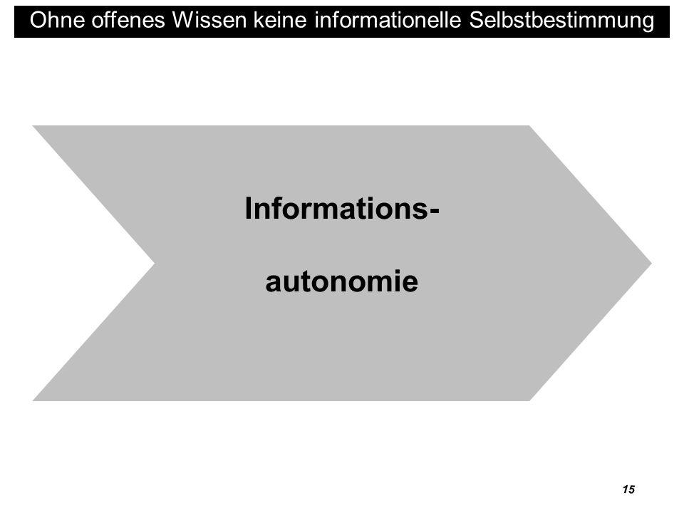 Informations- autonomie