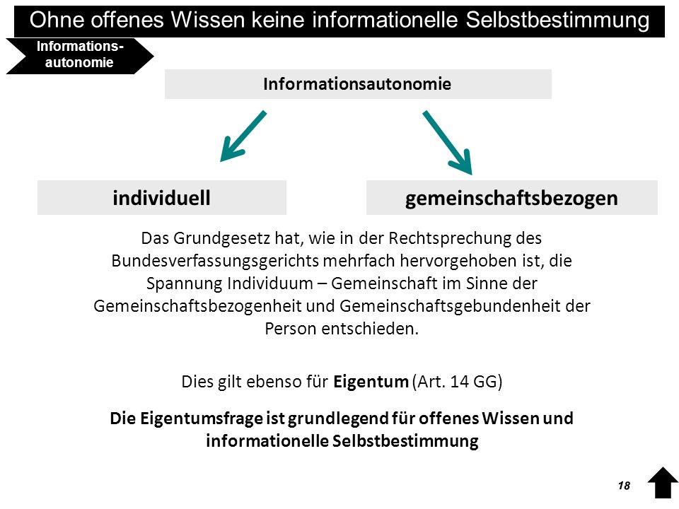 Informations-autonomie Informationsautonomie