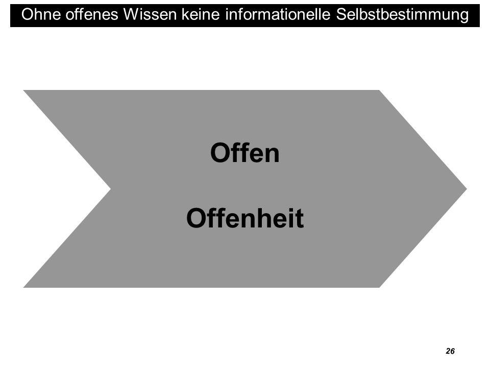 Offen Offenheit