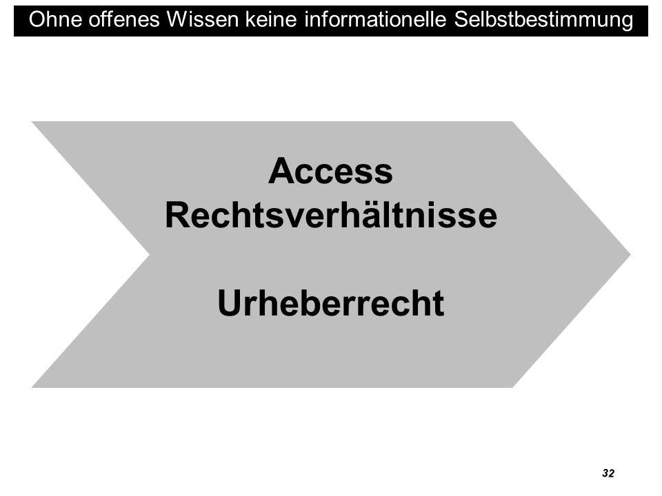 Access Rechtsverhältnisse Urheberrecht