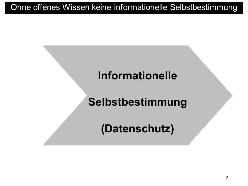 Informationelle Selbstbestimmung (Datenschutz)