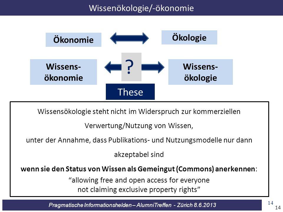 Wissenökologie/-ökonomie