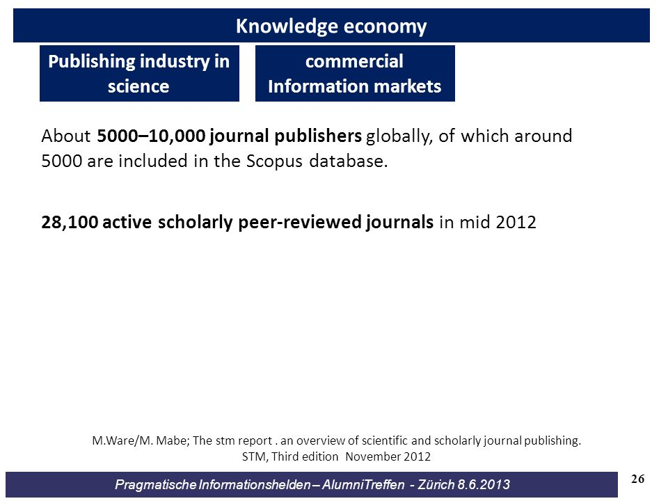 Publishing industry in science