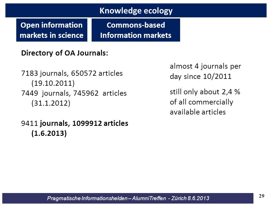 Open information markets in science