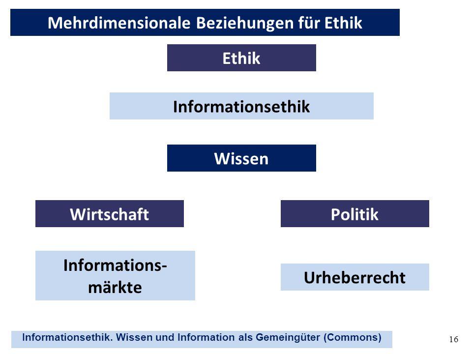 Mehrdimensionale Beziehungen für Ethik Ethik Informationsethik Wissen