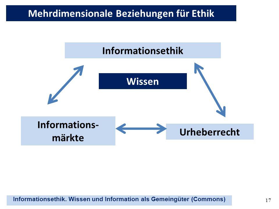 Mehrdimensionale Beziehungen für Ethik Informationsethik Wissen