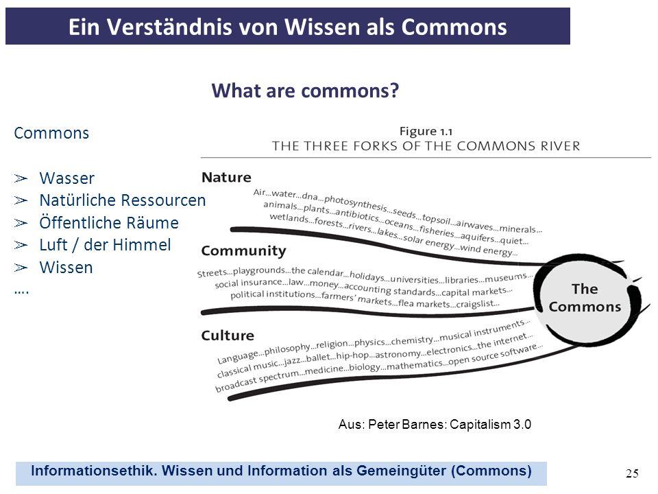 Ein Verständnis von Wissen als Commons