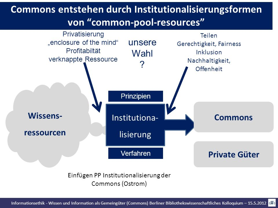 Commons entstehen durch Institutionalisierungsformen von common-pool-resources