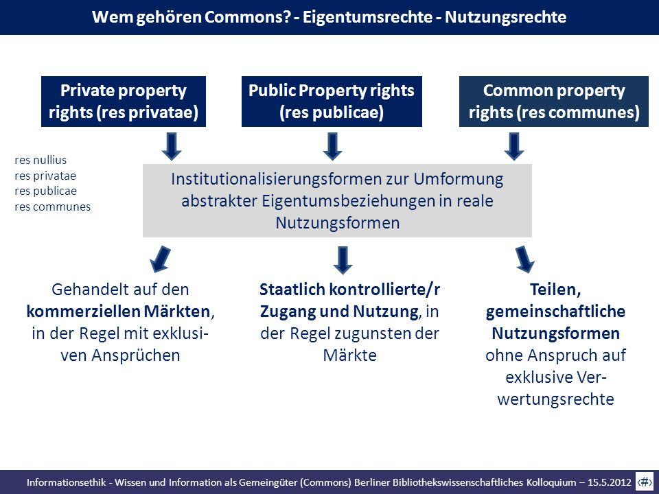 Wem gehören Commons - Eigentumsrechte - Nutzungsrechte