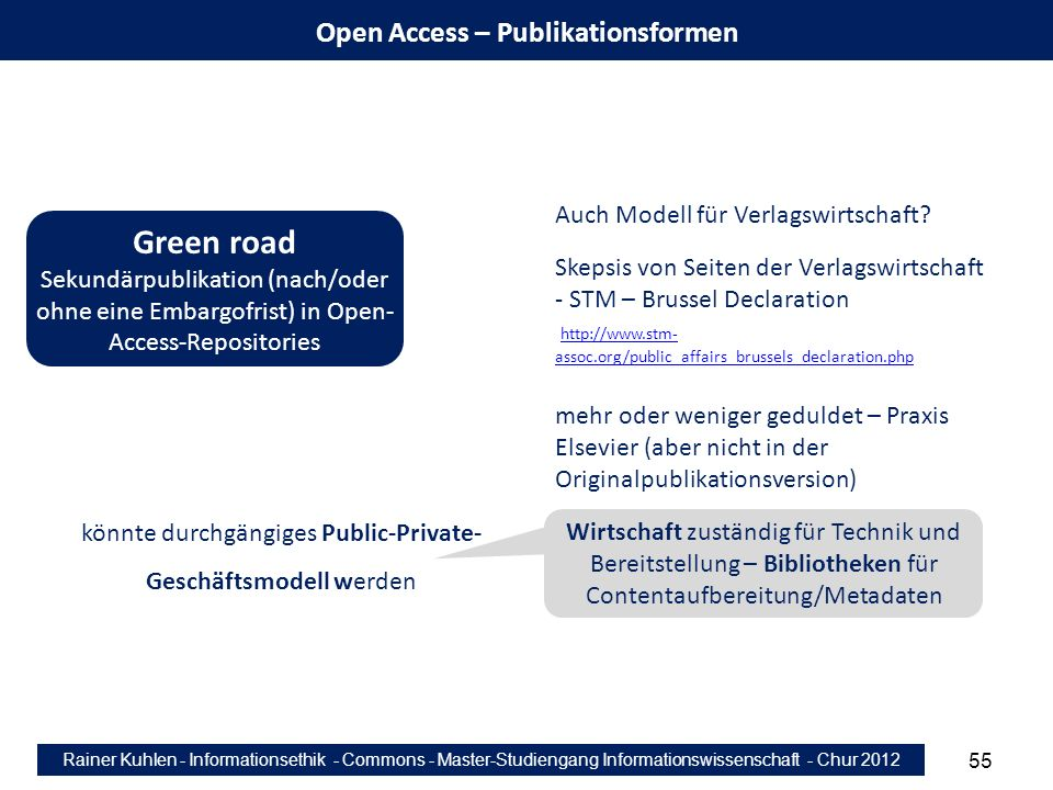 Open Access – Publikationsformen