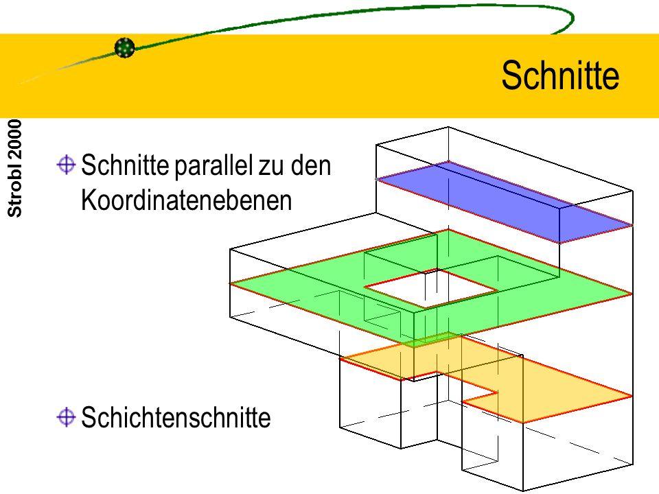 Schnitte Schnitte parallel zu den Koordinatenebenen Schichtenschnitte