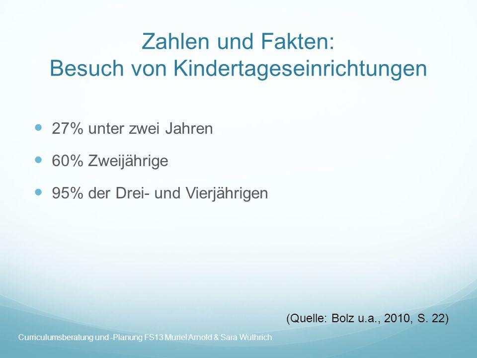Zahlen und Fakten: Besuch von Kindertageseinrichtungen
