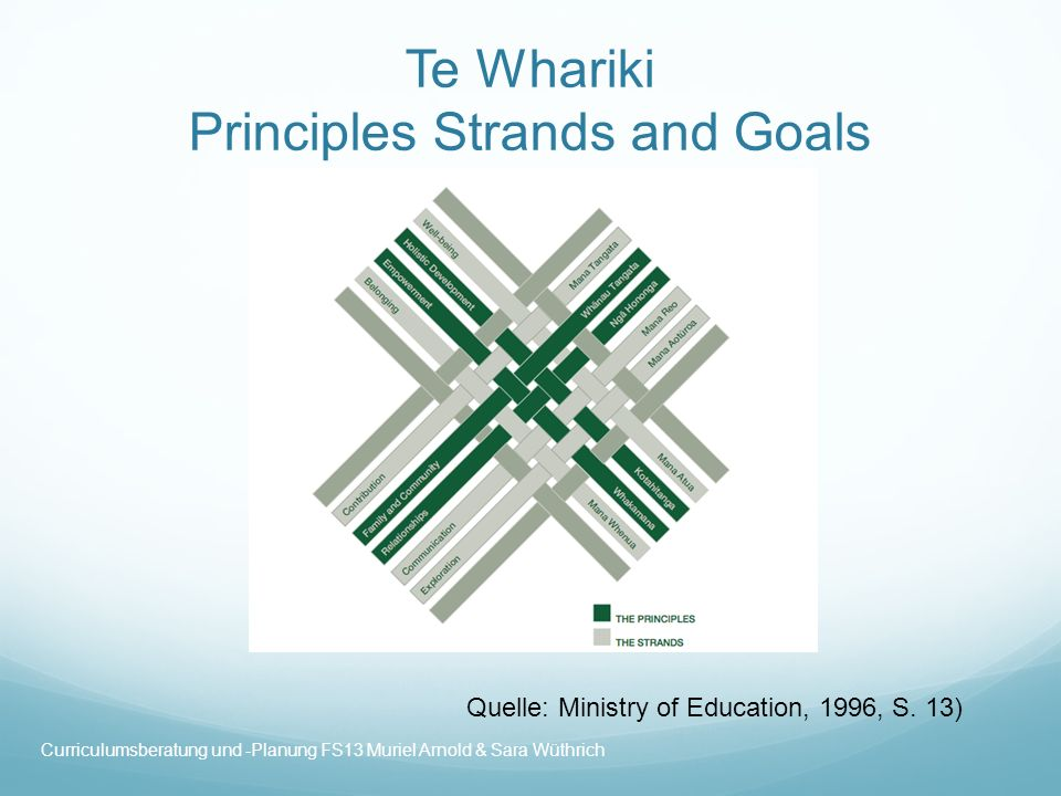 The principles of te whaariki essay