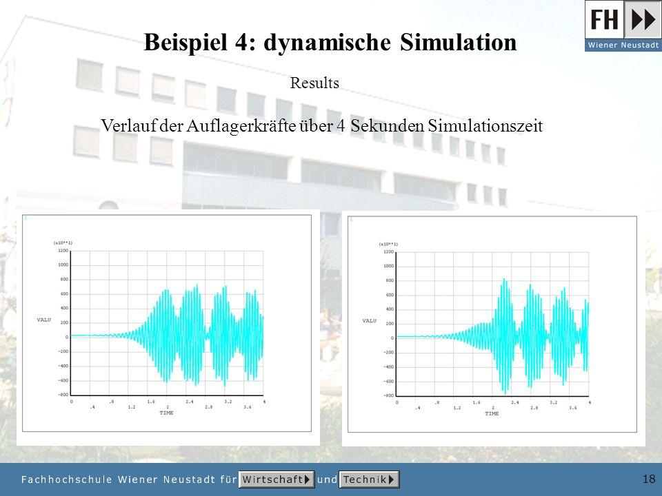 Beispiel 4: dynamische Simulation