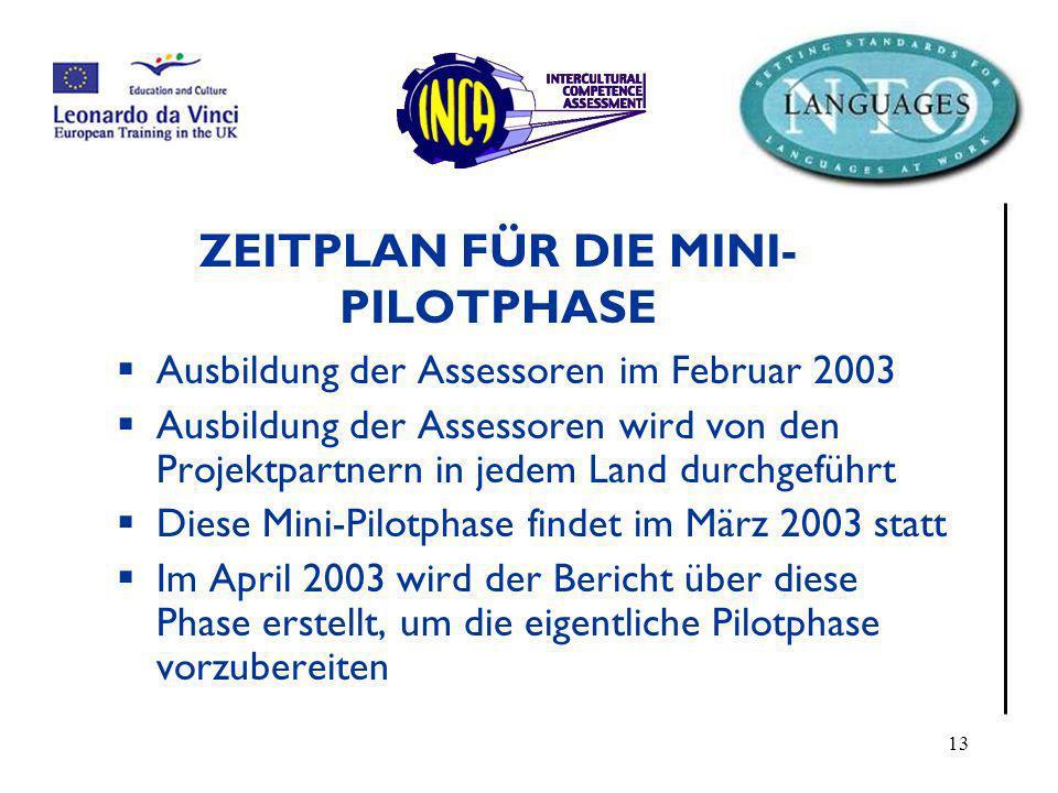 ZEITPLAN FÜR DIE MINI- PILOTPHASE