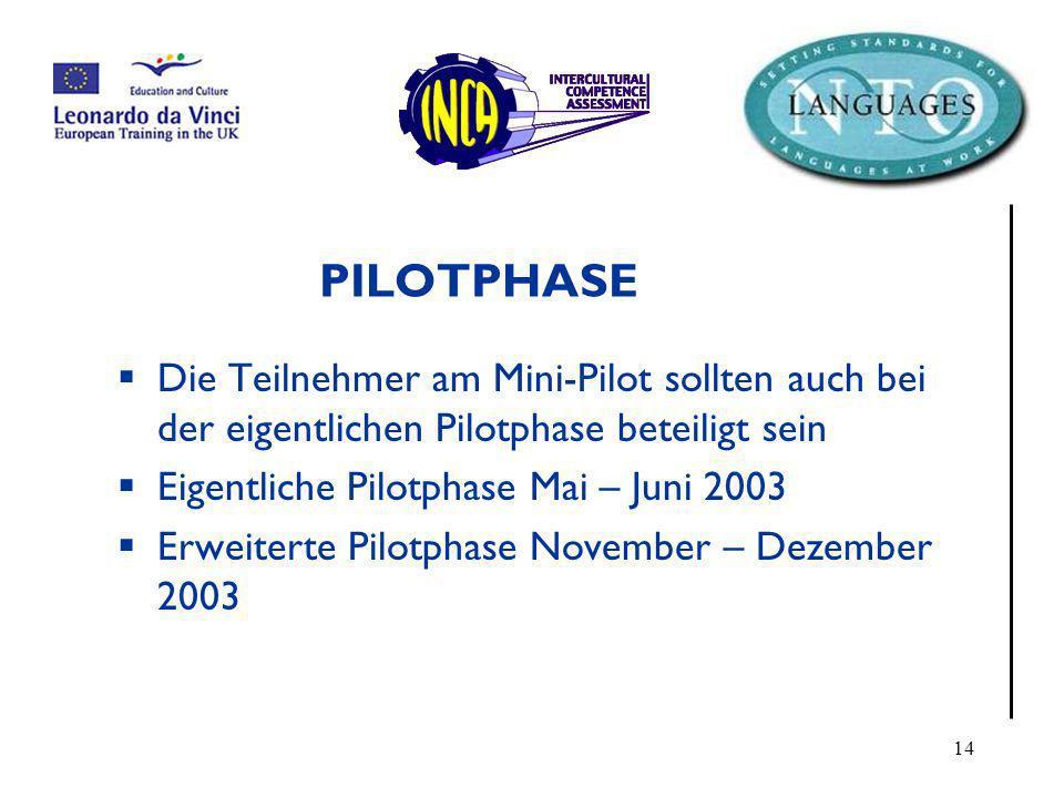 PILOTPHASEDie Teilnehmer am Mini-Pilot sollten auch bei der eigentlichen Pilotphase beteiligt sein.