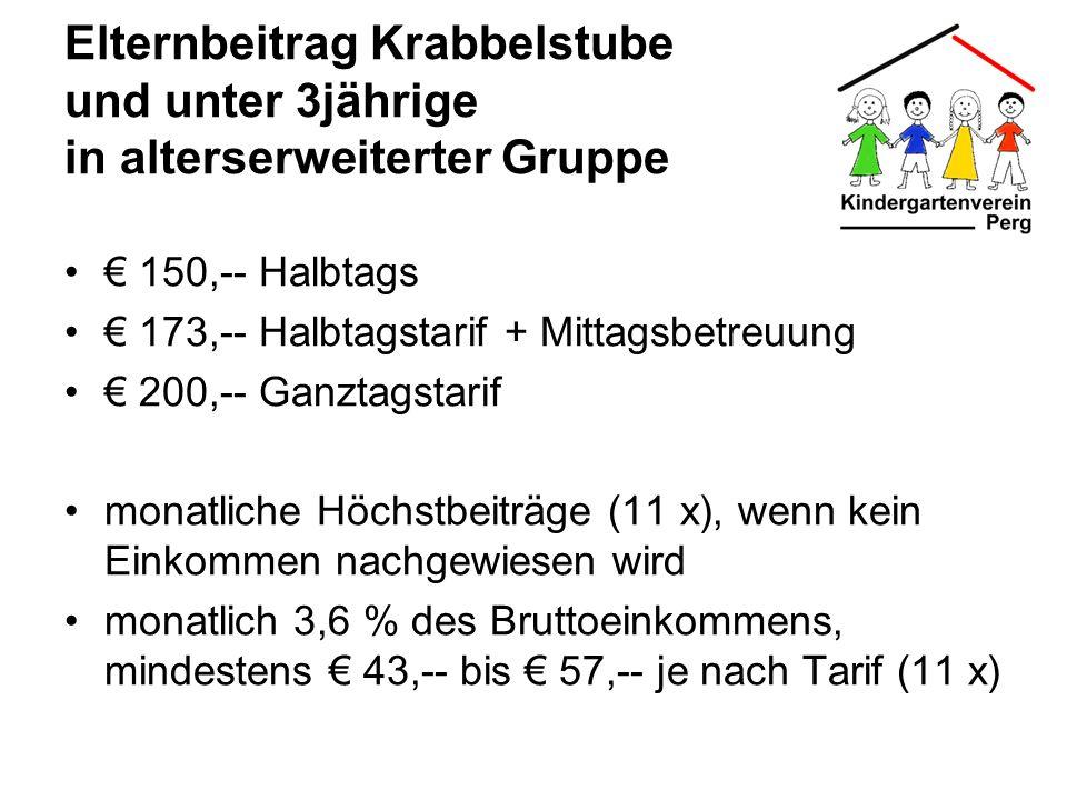Elternbeitrag Krabbelstube und unter 3jährige in alterserweiterter Gruppe