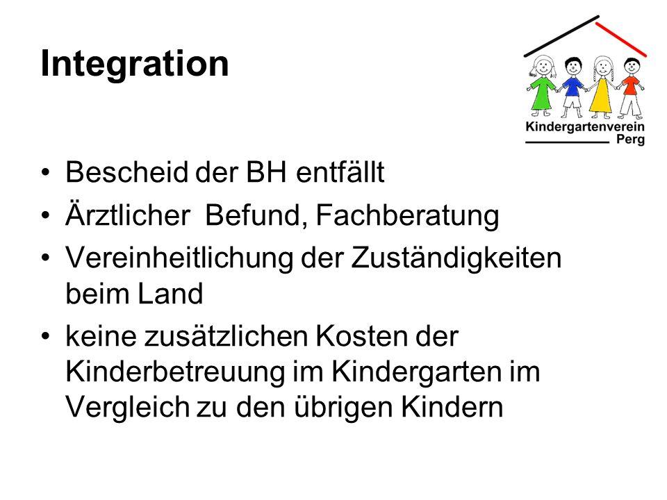 Integration Bescheid der BH entfällt Ärztlicher Befund, Fachberatung