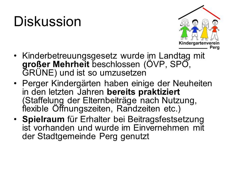 Diskussion Kinderbetreuungsgesetz wurde im Landtag mit großer Mehrheit beschlossen (ÖVP, SPÖ, GRÜNE) und ist so umzusetzen.