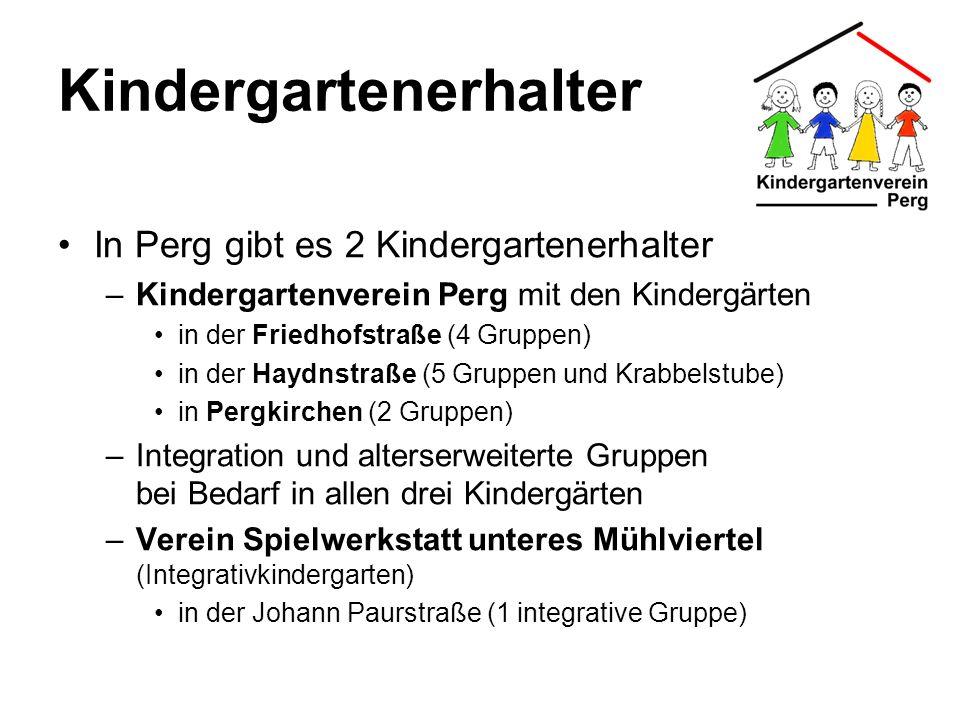 Kindergartenerhalter
