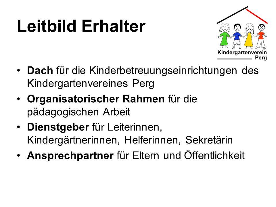 Leitbild Erhalter Dach für die Kinderbetreuungseinrichtungen des Kindergartenvereines Perg. Organisatorischer Rahmen für die pädagogischen Arbeit.