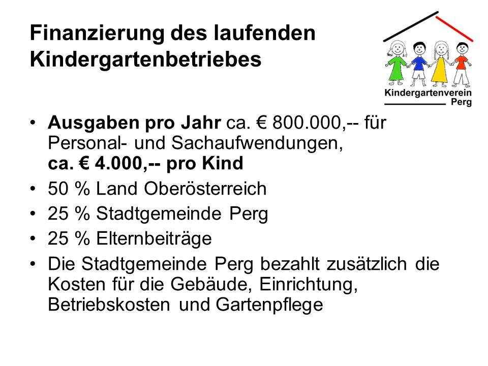 Finanzierung des laufenden Kindergartenbetriebes